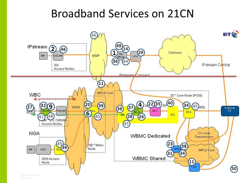 Broadband Services on 21CN 1 2 4 6 9 11 14 20 22 23 26 28 29 31 32 27 38 34 40 34 35 36 37 39 44 45 46 47 48 11 50 49 46 39