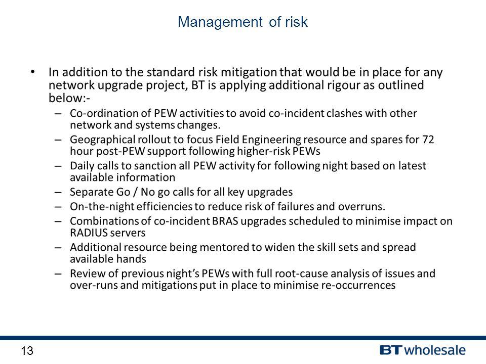 13 Management of risk