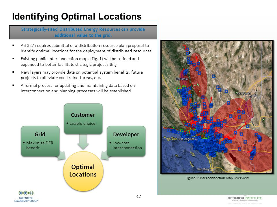 42 Strategically-sited Distributed Energy Resources can provide additional value to the grid.
