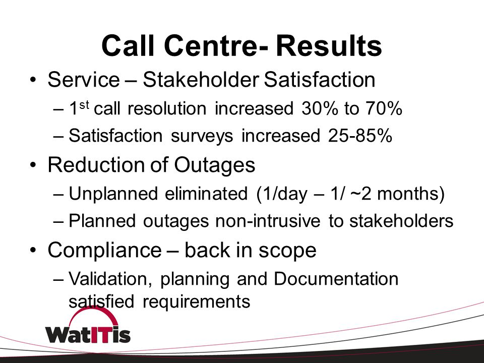 Call Centre- Results Service – Stakeholder Satisfaction –1 st call resolution increased 30% to 70% –Satisfaction surveys increased 25-85% Reduction of