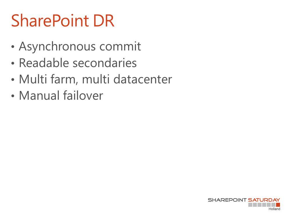 SharePoint DR
