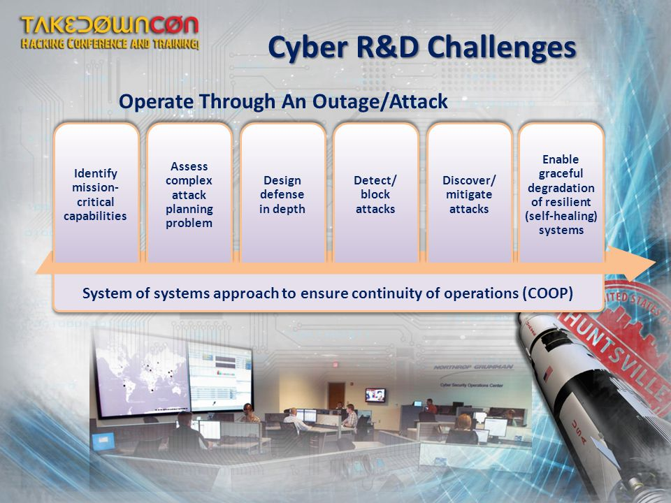 System of systems approach to ensure continuity of operations (COOP) Identify mission- critical capabilities Assess complex attack planning problem Design defense in depth Detect/ block attacks Discover/ mitigate attacks Enable graceful degradation of resilient (self-healing) systems Operate Through An Outage/Attack Cyber R&D Challenges