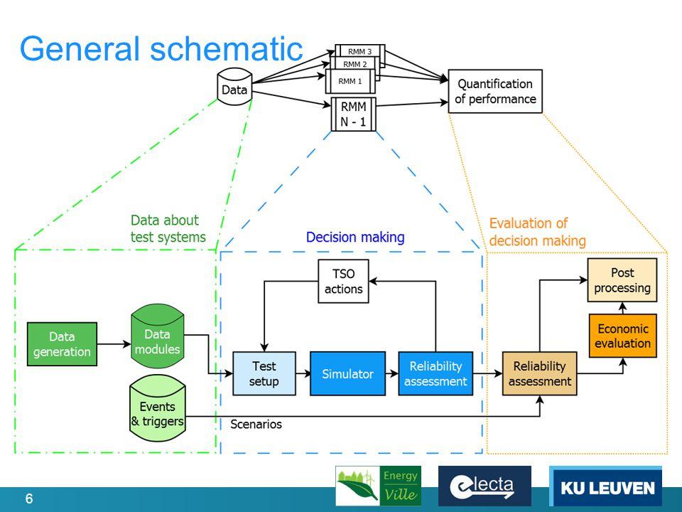 6 General schematic