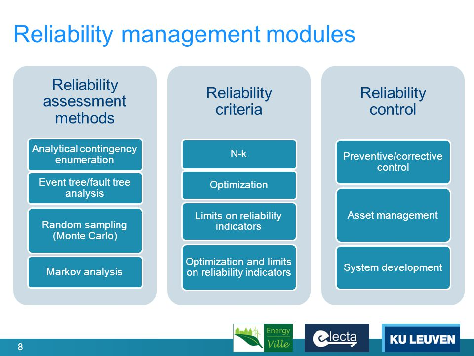 8 Reliability management modules Reliability assessment methods Analytical contingency enumeration Event tree/fault tree analysis Random sampling (Monte Carlo) Markov analysis Reliability criteria N-kOptimization Limits on reliability indicators Optimization and limits on reliability indicators Reliability control Preventive/corrective control Asset management System development