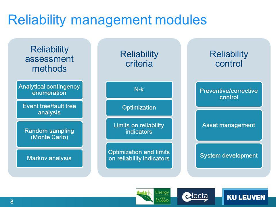 9 Reliability management modules Reliability assessment methods Analytical contingency enumeration Event tree/fault tree analysis Random sampling (Monte Carlo) Markov analysis Reliability criteria N-k (i.e.