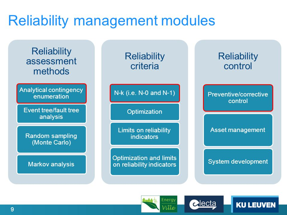 20 Comparison of reliability criteria Methodology for comparing reliability criteria Appropriate metric for comparing reliability criteria