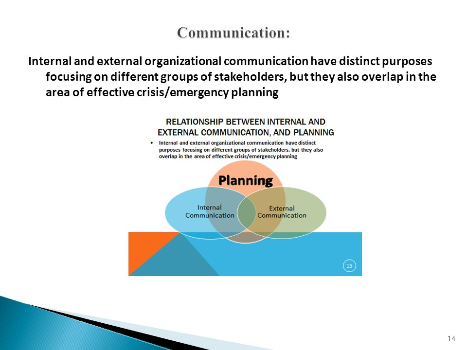 Internal and external organizational communication have distinct purposes focusing on different groups of stakeholders, but they also overlap in the area of effective crisis/emergency planning 14
