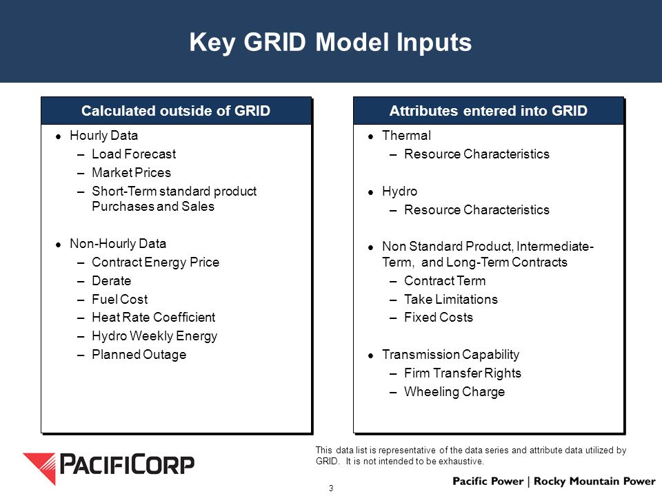 Key GRID Model Inputs 3 Calculated outside of GRID Hourly Data –Load Forecast –Market Prices –Short-Term standard product Purchases and Sales Non-Hourly Data –Contract Energy Price –Derate –Fuel Cost –Heat Rate Coefficient –Hydro Weekly Energy –Planned Outage Hourly Data –Load Forecast –Market Prices –Short-Term standard product Purchases and Sales Non-Hourly Data –Contract Energy Price –Derate –Fuel Cost –Heat Rate Coefficient –Hydro Weekly Energy –Planned Outage Attributes entered into GRID Thermal –Resource Characteristics Hydro –Resource Characteristics Non Standard Product, Intermediate- Term, and Long-Term Contracts –Contract Term –Take Limitations –Fixed Costs Transmission Capability –Firm Transfer Rights –Wheeling Charge Thermal –Resource Characteristics Hydro –Resource Characteristics Non Standard Product, Intermediate- Term, and Long-Term Contracts –Contract Term –Take Limitations –Fixed Costs Transmission Capability –Firm Transfer Rights –Wheeling Charge This data list is representative of the data series and attribute data utilized by GRID.