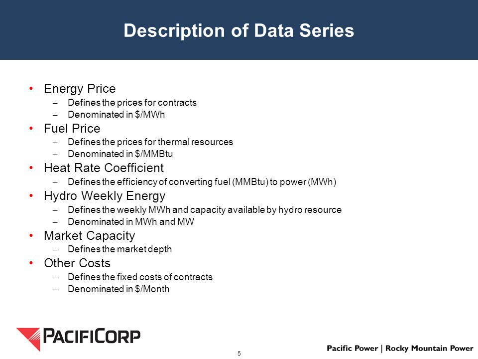 Description of Data Series Energy Price – Defines the prices for contracts – Denominated in $/MWh Fuel Price – Defines the prices for thermal resources – Denominated in $/MMBtu Heat Rate Coefficient – Defines the efficiency of converting fuel (MMBtu) to power (MWh) Hydro Weekly Energy – Defines the weekly MWh and capacity available by hydro resource – Denominated in MWh and MW Market Capacity – Defines the market depth Other Costs – Defines the fixed costs of contracts – Denominated in $/Month 5