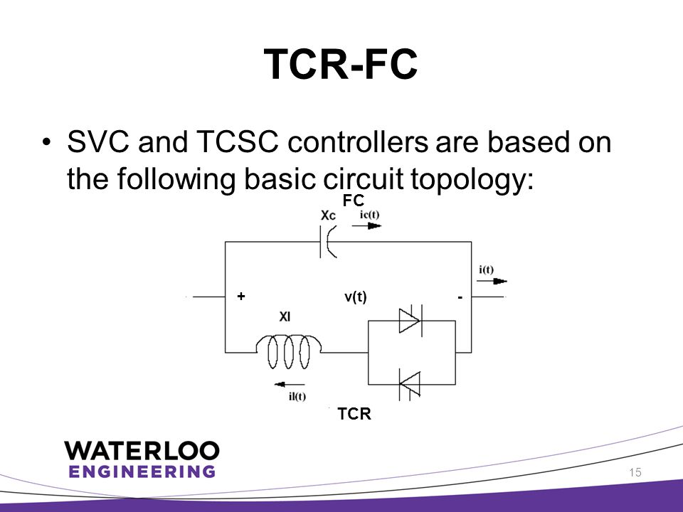 SVC and TCSC controllers are based on the following basic circuit topology: TCR-FC FC TCR +v(t)- 15