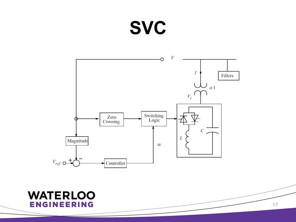 SVC 17