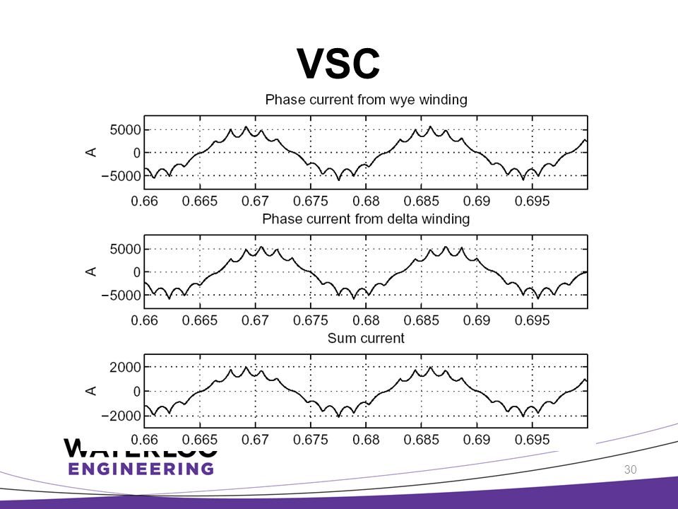 VSC 30