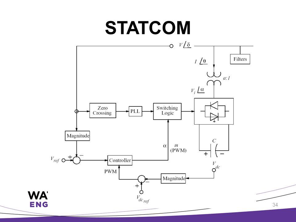 STATCOM 34