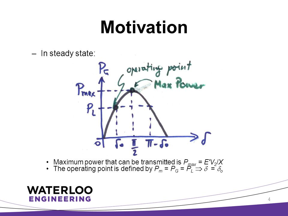 Motivation –In steady state: Maximum power that can be transmitted is P max = E'V 2 /X The operating point is defined by P m = P G = P L   =  o 4