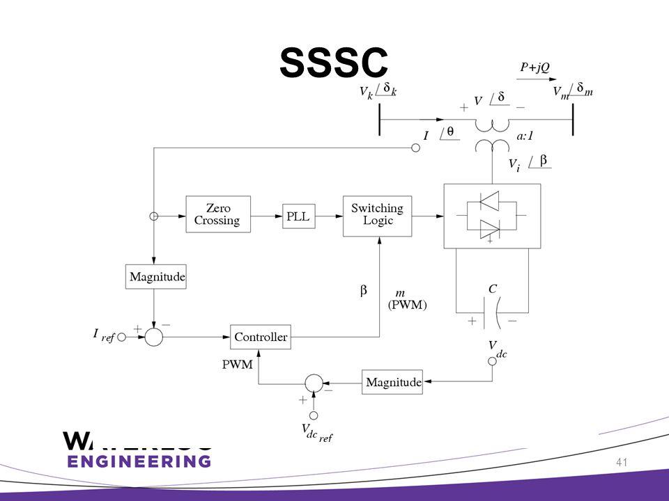 SSSC 41