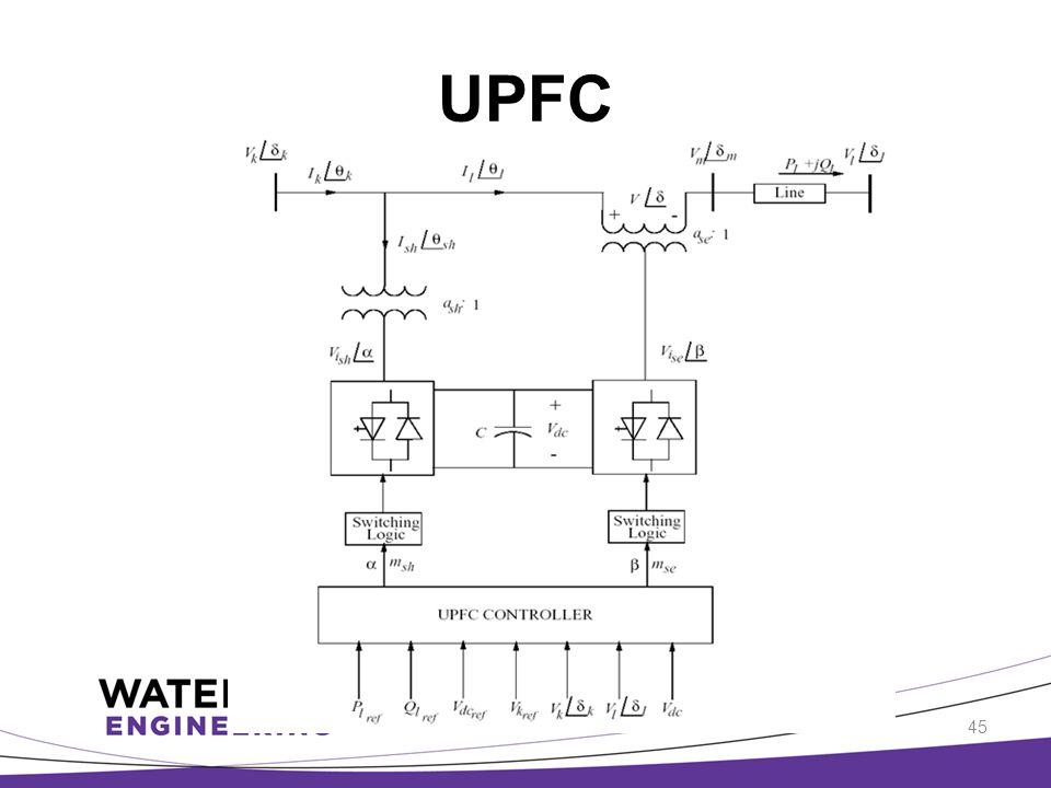UPFC 45
