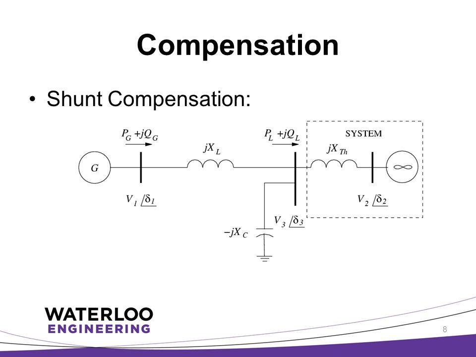Compensation Shunt Compensation: 8