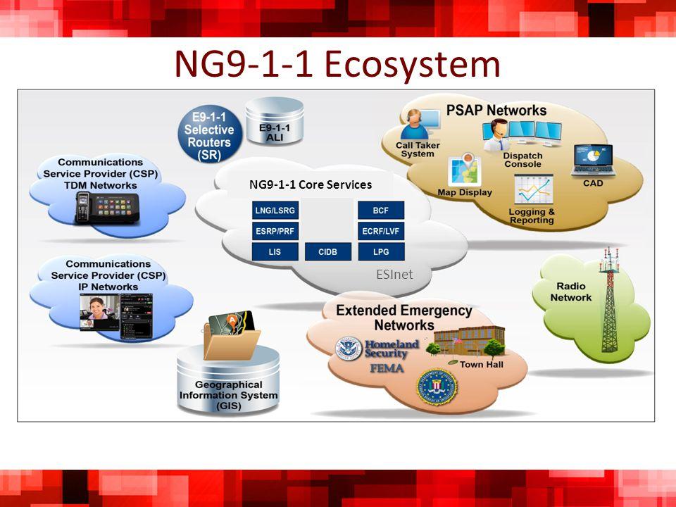 NG9-1-1 Ecosystem ESInet NG9-1-1 Core Services