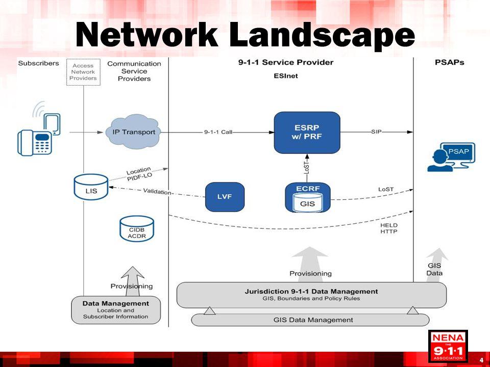 Network Landscape 4