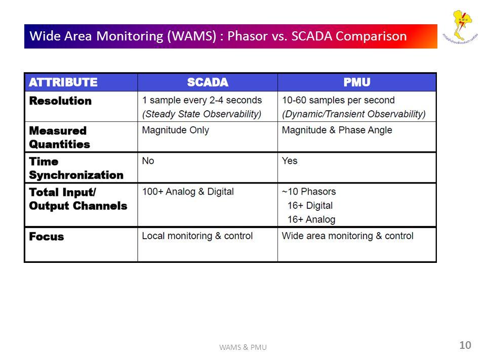 10 Wide Area Monitoring (WAMS) : Phasor vs. SCADA Comparison WAMS & PMU