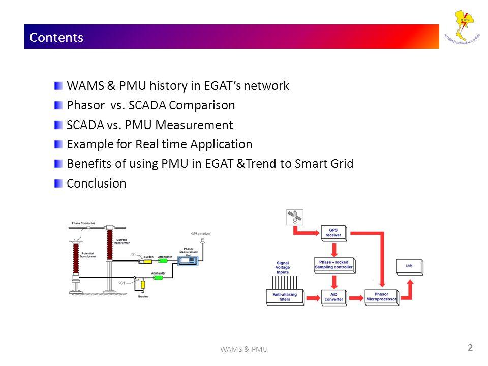 2 Contents WAMS & PMU history in EGAT's network Phasor vs.