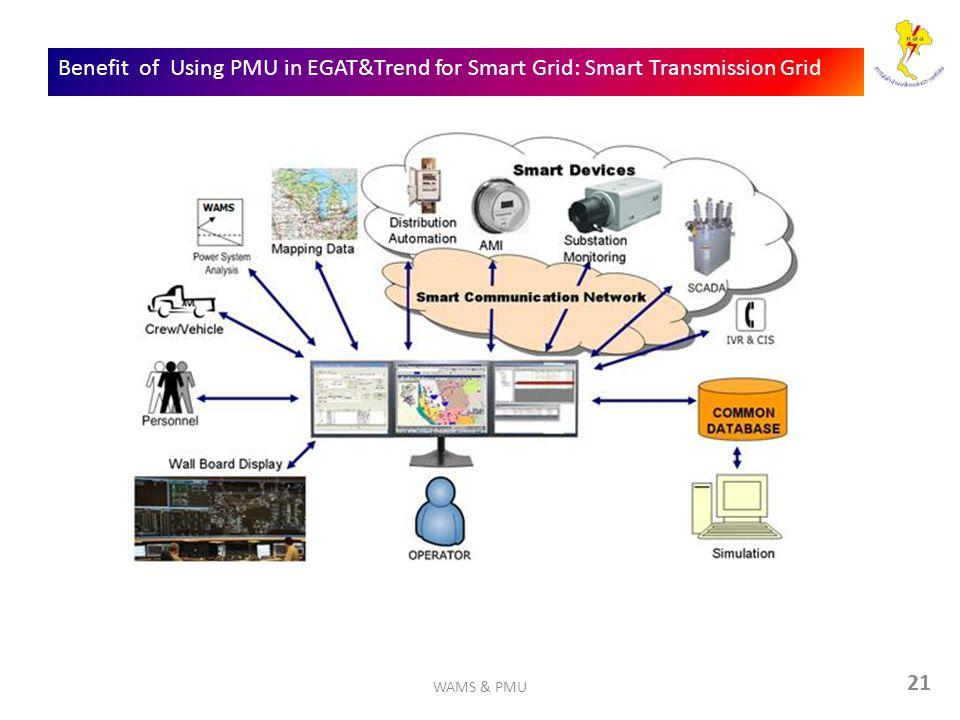 21 Benefit of Using PMU in EGAT&Trend for Smart Grid: Smart Transmission Grid WAMS & PMU