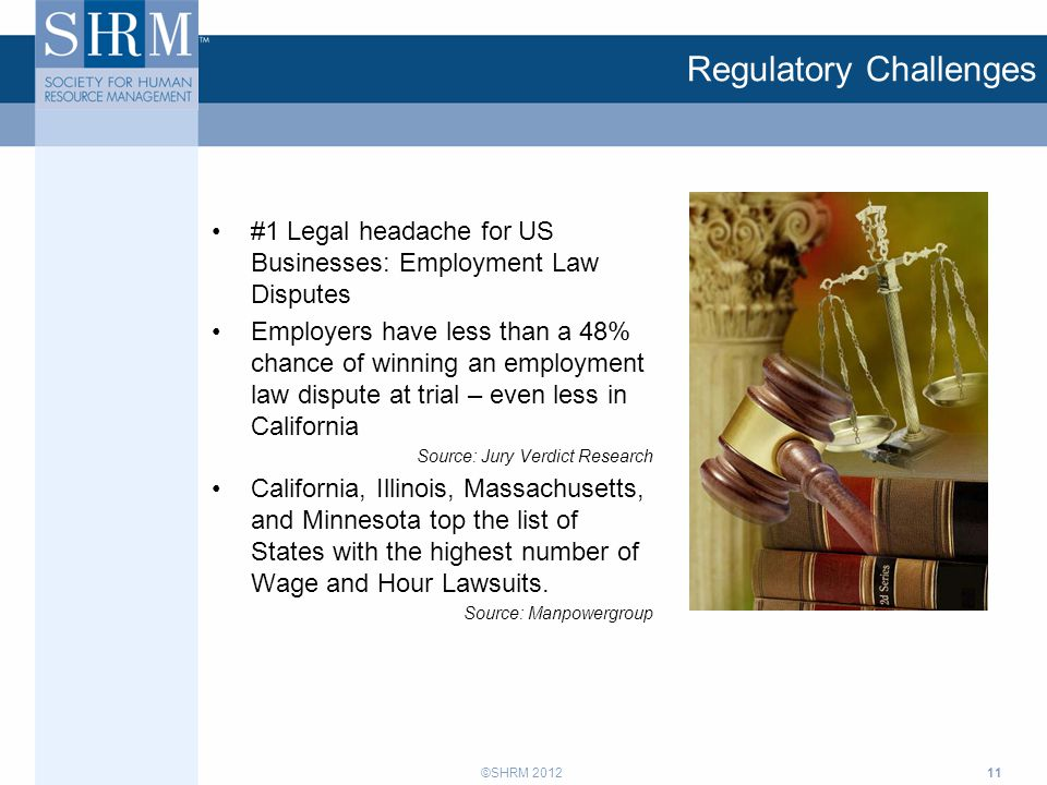 ©SHRM 2012 Regulatory Challenges #1 Legal headache for US Businesses: Employment Law Disputes Employers have less than a 48% chance of winning an empl