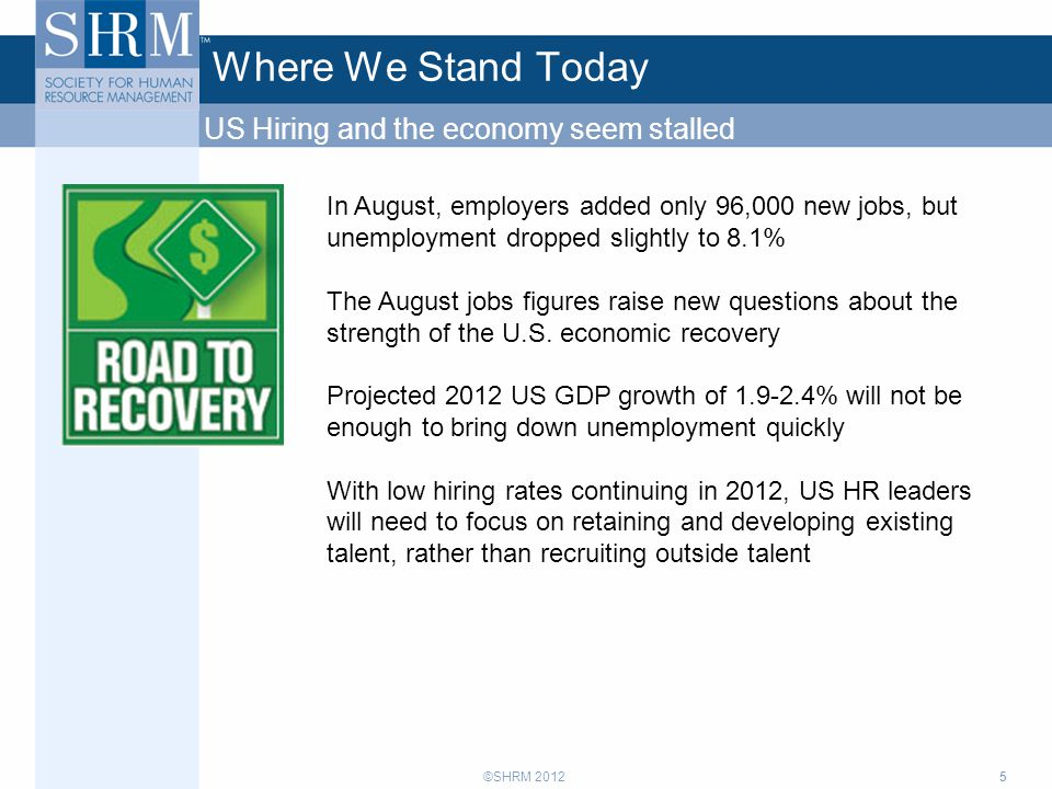 ©SHRM 2012 Where We Stand Today 5 US Hiring and the economy seem stalled In August, employers added only 96,000 new jobs, but unemployment dropped sli