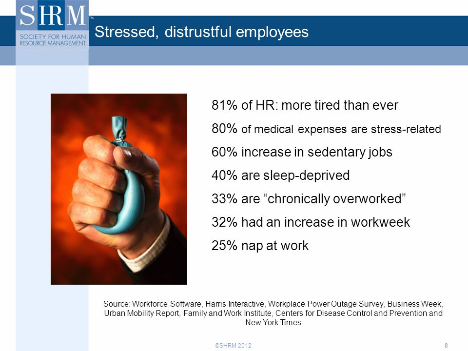 ©SHRM 2012 Stressed, distrustful employees 8 Source: Workforce Software, Harris Interactive, Workplace Power Outage Survey, Business Week, Urban Mobil