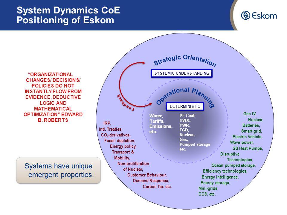 System Dynamics CoE 55 EXAMPLES OF SYSTEM DYNAMICS APPLICATION 1.Eskom Technology Systems Model 2.Strategy Scenario Simulator 3.Gini Coefficient Simulator