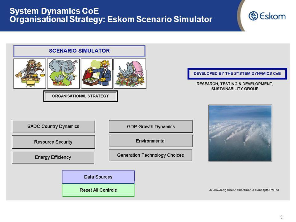 System Dynamics CoE Exploring Gini Coefficient Dynamics 10