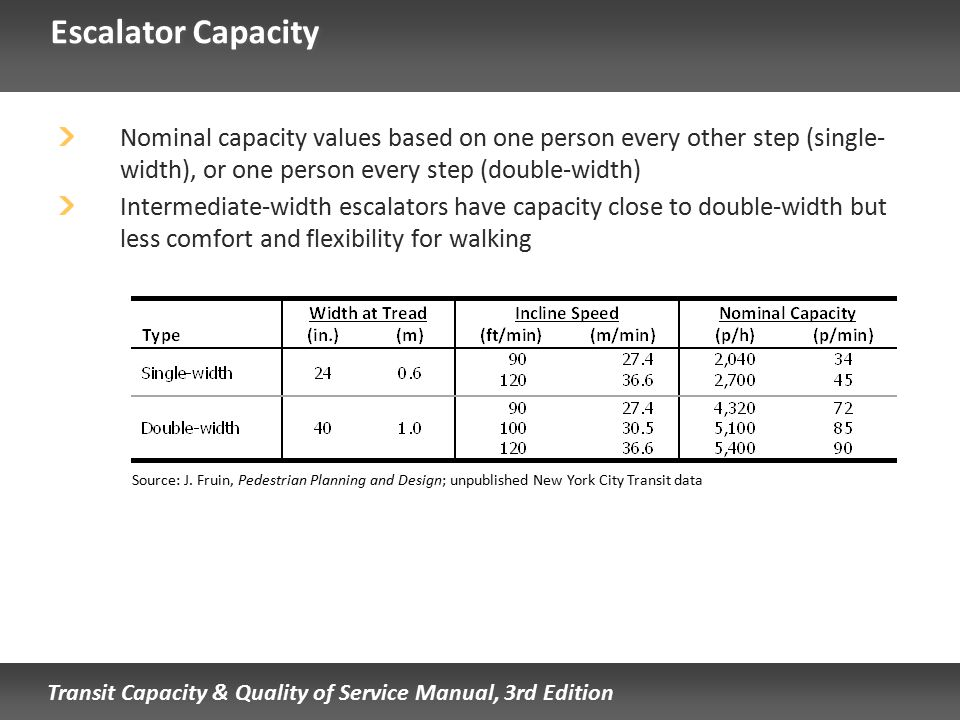Transit Capacity & Quality of Service Manual, 3rd Edition Escalator Capacity Nominal capacity values based on one person every other step (single- wid