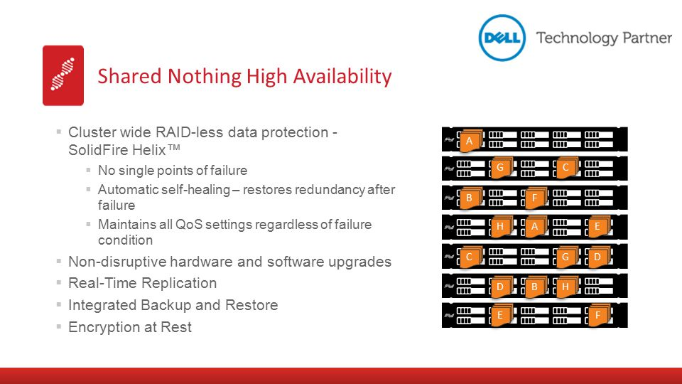  Cluster wide RAID-less data protection - SolidFire Helix™  No single points of failure  Automatic self-healing – restores redundancy after failure