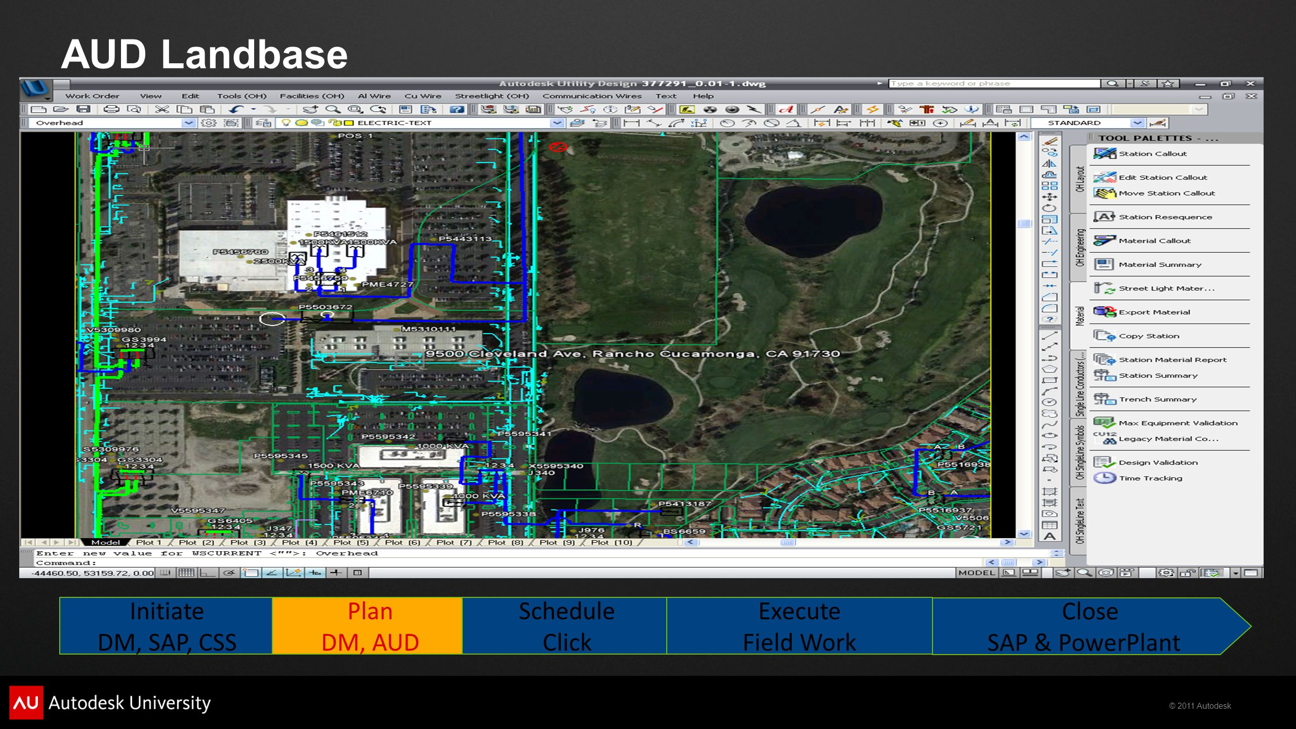 © 2011 Autodesk AUD Landbase Initiate DM, SAP, CSS Plan DM, AUD Schedule Click Execute Field Work Close SAP & PowerPlant