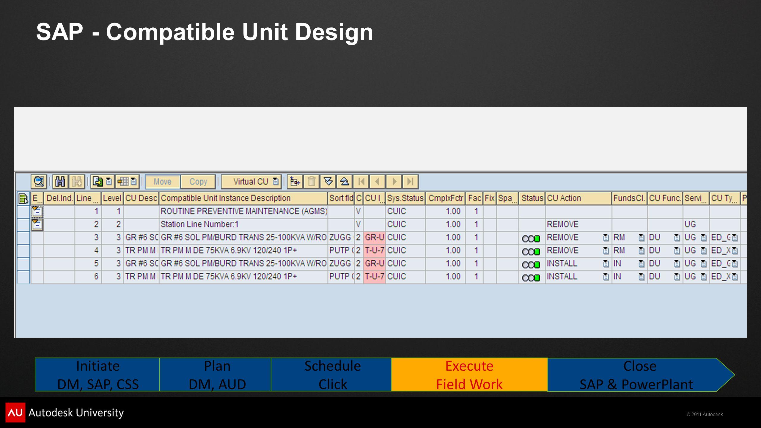 © 2011 Autodesk SAP - Compatible Unit Design Initiate DM, SAP, CSS Plan DM, AUD Schedule Click Execute Field Work Close SAP & PowerPlant