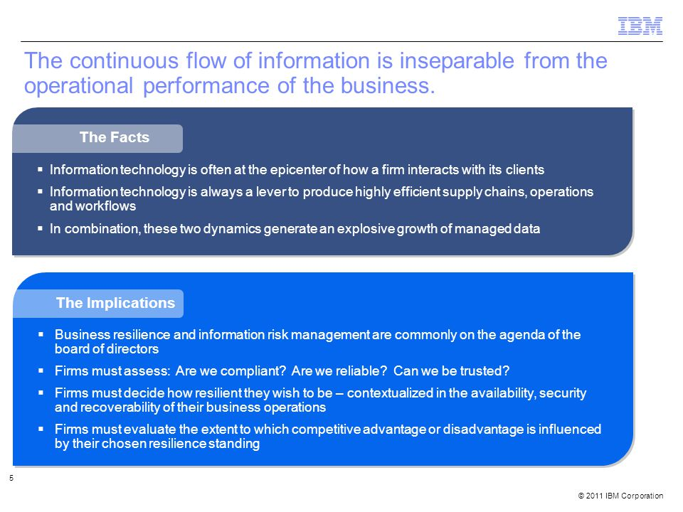 © 2011 IBM Corporation 5 The continuous flow of information is inseparable from the operational performance of the business.