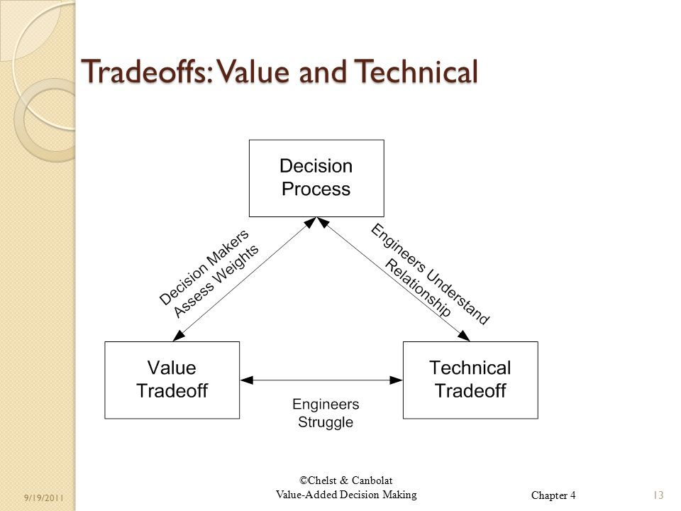 ©Chelst & Canbolat Value-Added Decision Making 9/19/2011 Tradeoffs: Value and Technical 13 Chapter 4