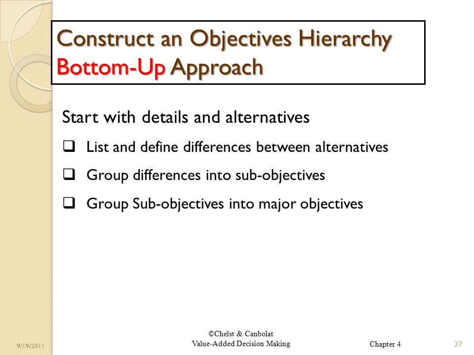 ©Chelst & Canbolat Value-Added Decision Making 9/19/2011 Construct an Objectives Hierarchy Bottom-Up Approach Start with details and alternatives  List and define differences between alternatives  Group differences into sub-objectives  Group Sub-objectives into major objectives 27 Chapter 4