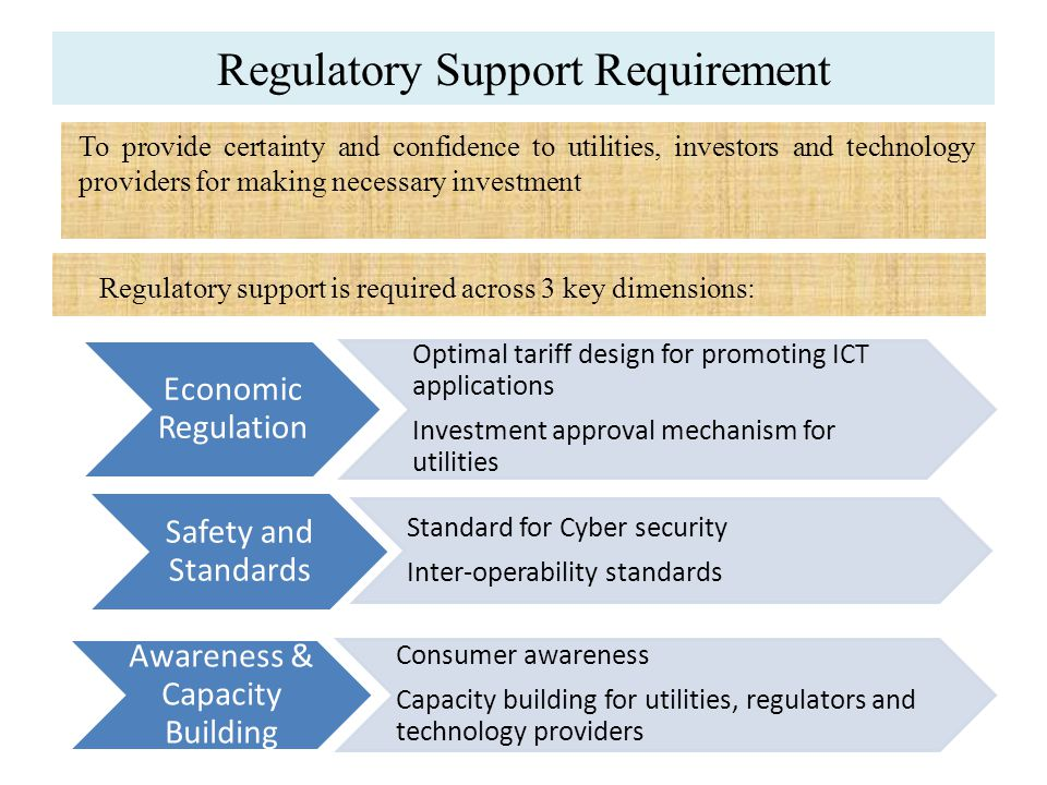Regulatory Support Requirement To provide certainty and confidence to utilities, investors and technology providers for making necessary investment Regulatory support is required across 3 key dimensions: Economic Regulation Optimal tariff design for promoting ICT applications Investment approval mechanism for utilities Safety and Standards Standard for Cyber security Inter-operability standards Awareness & Capacity Building Consumer awareness Capacity building for utilities, regulators and technology providers