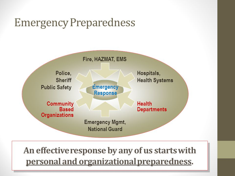 Fire, HAZMAT, EMS Emergency Mgmt, National Guard Community Based Organizations Police, Sheriff Public Safety Health Departments Hospitals, Health Systems Emergency Response An effective response by any of us starts with personal and organizational preparedness.