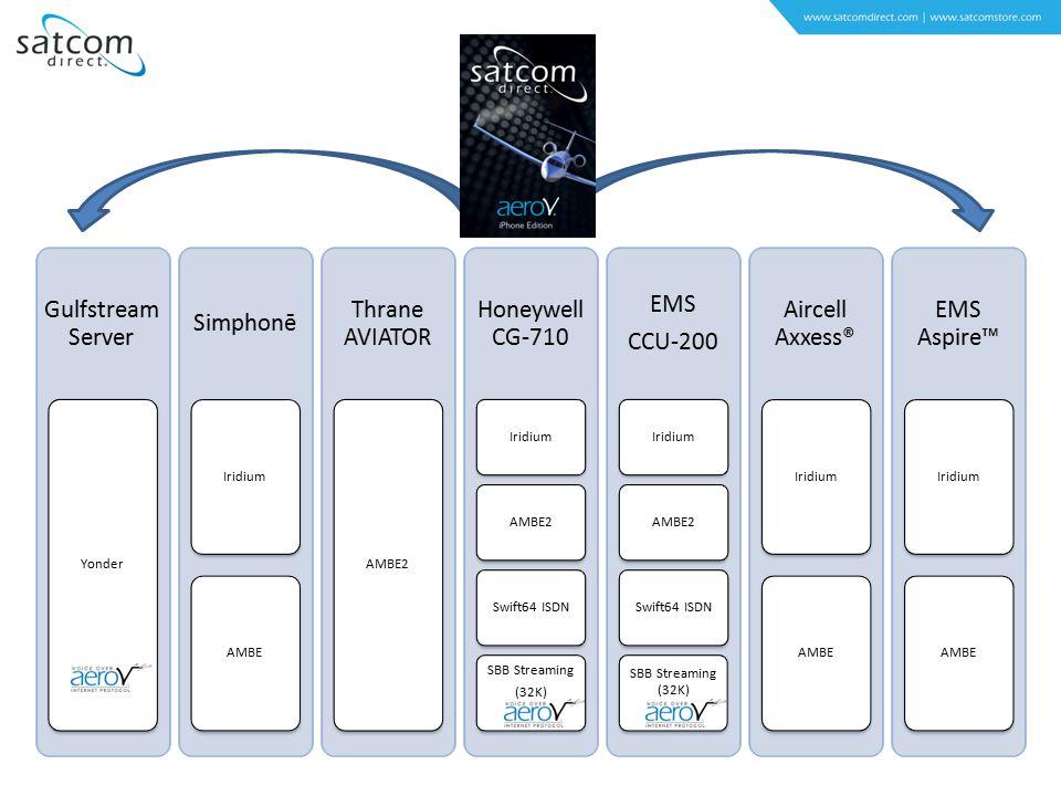 Gulfstream Server Yonder Simphonē IridiumAMBE Thrane AVIATOR AMBE2 Honeywell CG-710 IridiumAMBE2Swift64 ISDN SBB Streaming (32K) EMS CCU-200 IridiumAMBE2Swift64 ISDN SBB Streaming (32K) Aircell Axxess® IridiumAMBE EMS Aspire™ IridiumAMBE