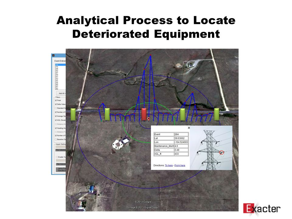 Analytical Process to Locate Deteriorated Equipment