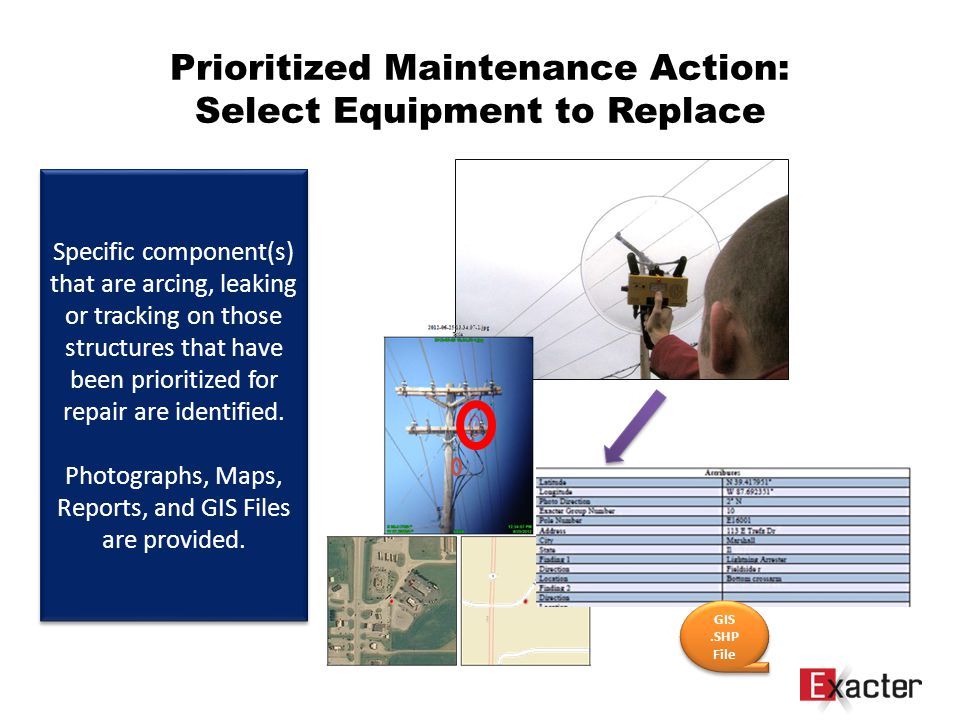 Prioritized Maintenance Action: Select Equipment to Replace Specific component(s) that are arcing, leaking or tracking on those structures that have been prioritized for repair are identified.
