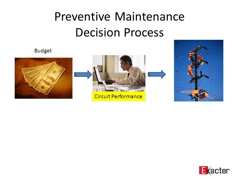 Preventive Maintenance Decision Process Budget Circuit Performance