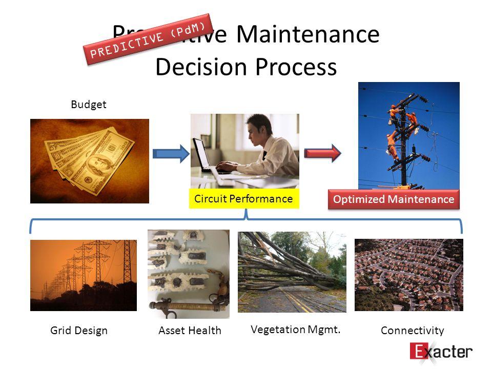 Preventive Maintenance Decision Process Grid Design Asset Health Connectivity Budget Circuit Performance Optimized Maintenance PREDICTIVE (PdM) Vegetation Mgmt.