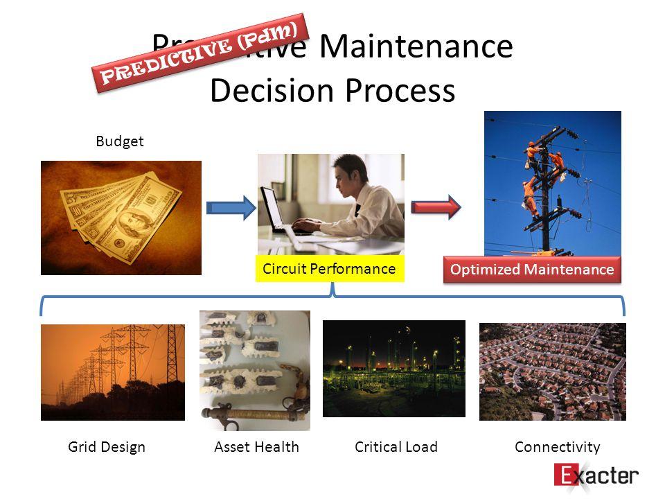 Preventive Maintenance Decision Process Grid Design Asset Health Critical Load Connectivity Budget Circuit Performance Optimized Maintenance PREDICTIVE (PdM)