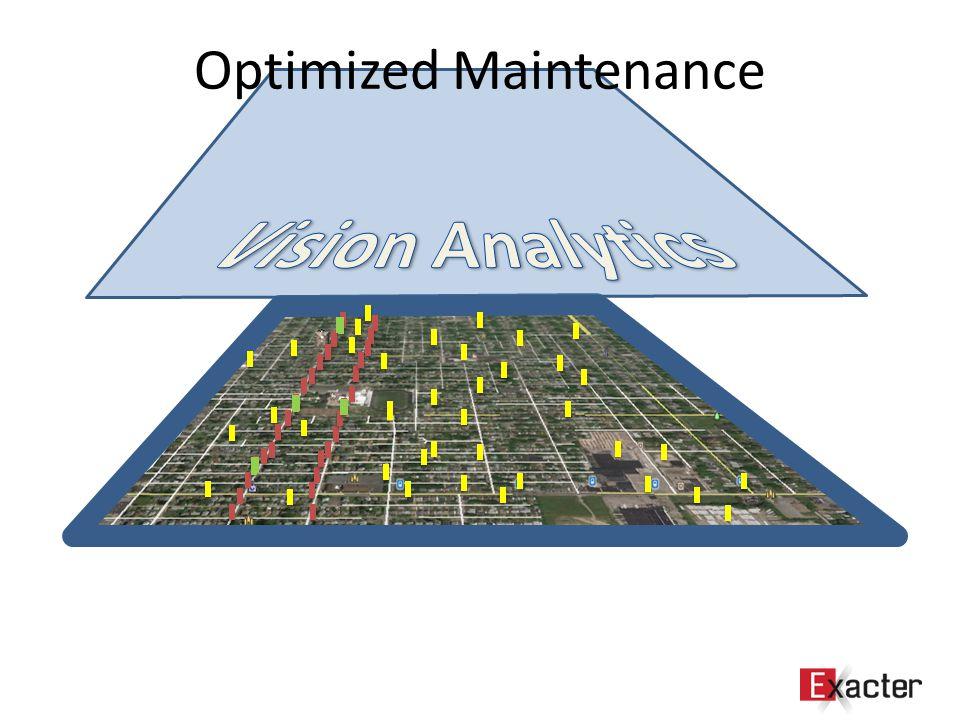 Optimized Maintenance