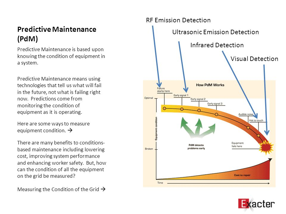 Predictive Maintenance (PdM) Predictive Maintenance is based upon knowing the condition of equipment in a system.