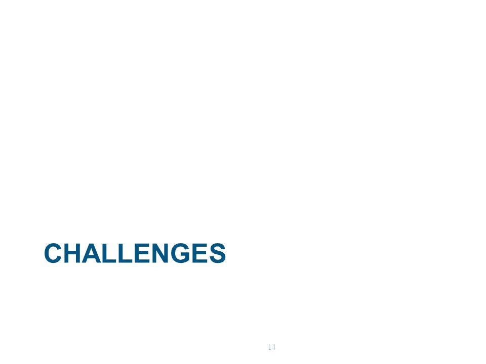 14 CHALLENGES