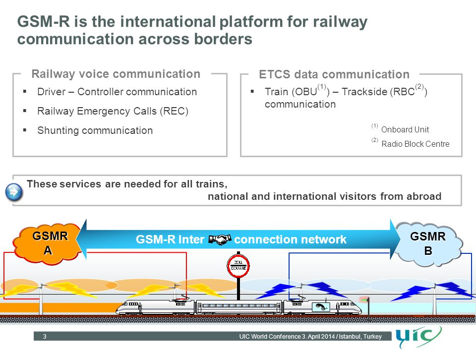 3UIC World Conference 3. April 2014 / Istanbul, Turkey GSM-R is the international platform for railway communication across borders GSMR B GSMR A GSM-